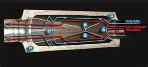 Muffler Cross Section by Flowmaster Hushpower Ii Mufflers Free Shipping