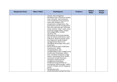 cara membuat grafik levey jenning di excel contoh grafik hasil belajar siswa fontoh