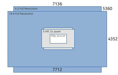 nokia lumia resolution lumia 1020 sharp in low light part 1 gsmchoice co uk