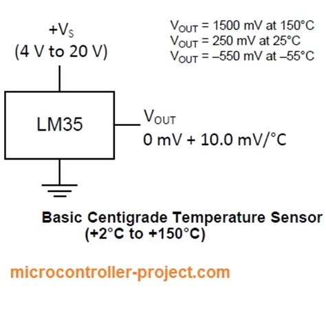 How Is Formula At Room Temperature by Lm35 Temperature Sensor Measuring Room Temperature With Arduino Microcontroller Projects