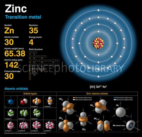 zinc protons zinc atomic structure stock image c018 3711 science
