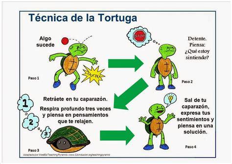 yoruga la tortuga y caja de sorpresas t 201 cnica de la tortuga