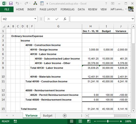 budgeted income statement template excel budgeted income statement template the gallery for gt salon