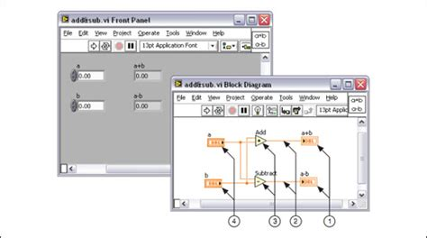 labview front panel and block diagram labview environment basics national instruments