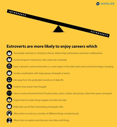 introverts vs extroverts how personality impacts career choices