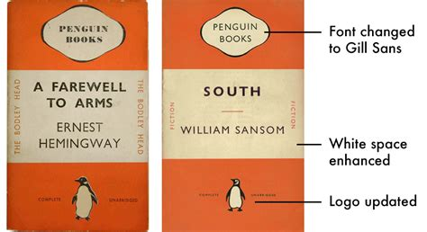 the penguin guide to literature in britain and ireland books jan tschichold penguin books www pixshark images