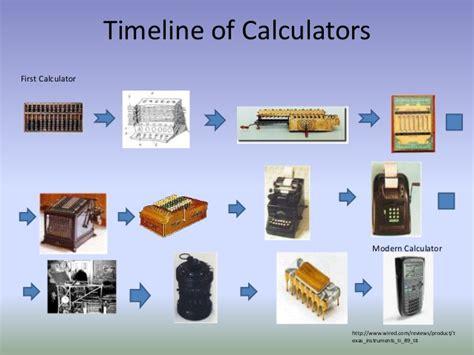 Calculator History | history of the calculator