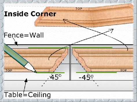 how to cut crown molding angles for kitchen cabinets crown inside corner detail for the home walls