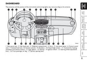 Fiat Grande Punto Dashboard Symbols Punto Handbook 08