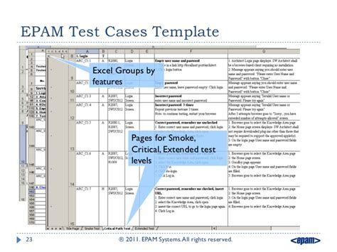 test scenario template testing artifacts test cases