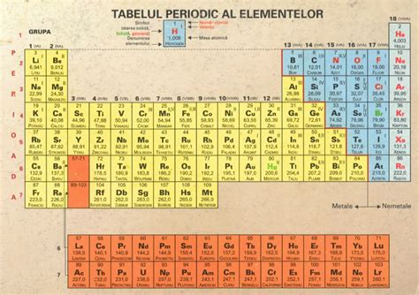 What Is Al On The Periodic Table by Anisoarailie Dragulschi Teona