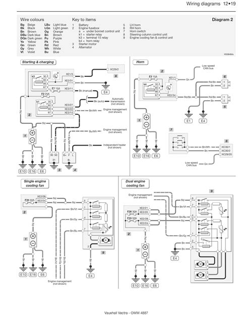 vauxhall vectra b radio wiring diagram new wiring