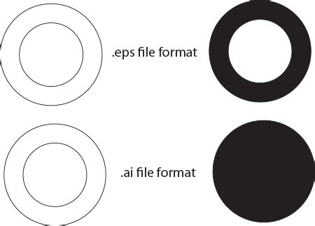 eps legacy format about vectors the difference between ai adobe