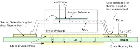 surface mount resistor power dissipation mosfet how does power dissipation for surface mount components work electrical engineering