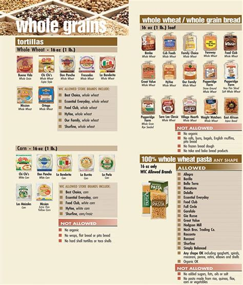 whole grains on wic minnesota wic food list