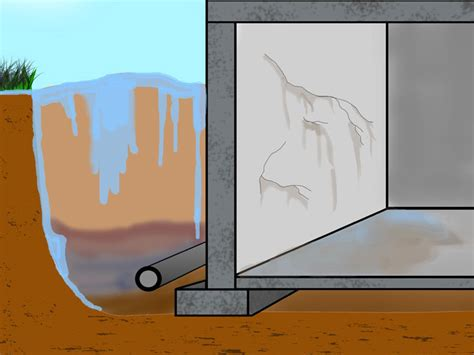 hydrostatic pressure basement why is your basement leaking how hydrostatic pressure
