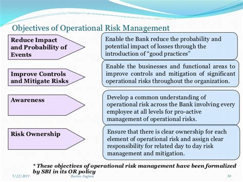 operational risk policy template images templates design
