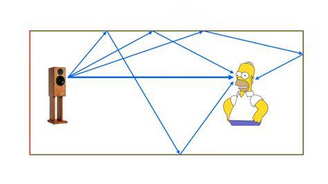 direct tv surround sound wiring diagram get free image