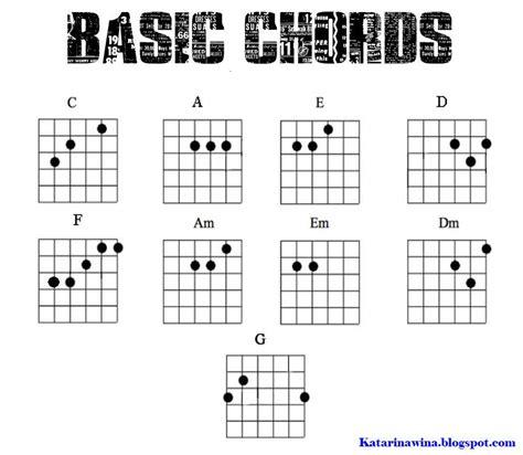 tutorial menggambar kunci untuk animasi belajar chord kunci gitar dasar belajar chord kunci