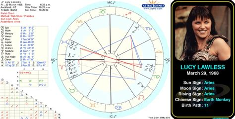 lucy lawless natal chart 108 best famous aries images on pinterest famous leos