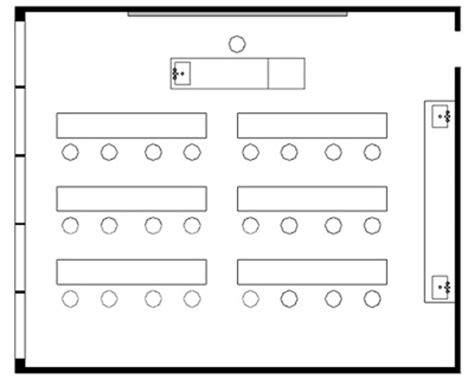 classroom layout science places to see and design
