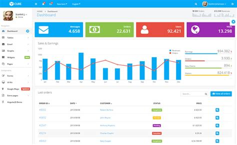 angularjs bootstrap template angularjs bootstrap template out of darkness