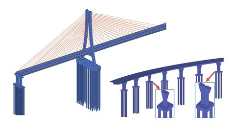 bridge pattern in net bridge design analysis construction software rm bridge