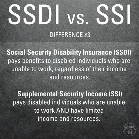 supplemental security income best 25 supplemental security income ideas on