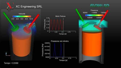 stroke single cylinder engine simulation  flow