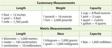 converter quilos para pounds using conversion factors worksheet