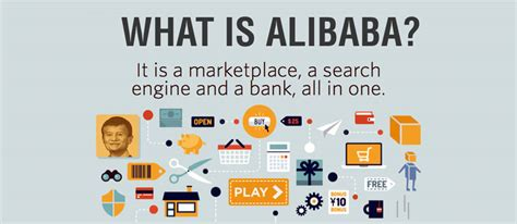 Alibaba What Is It | 6 tips on sourcing products to sell online
