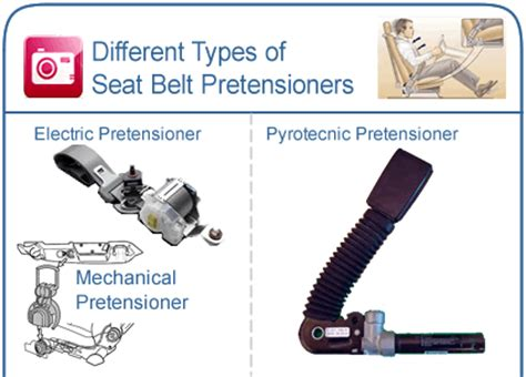 types of seat belts airbag center seat belt pretensioners