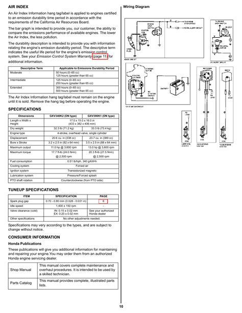 honda gxv390 wiring diagram honda motorcycles schematics