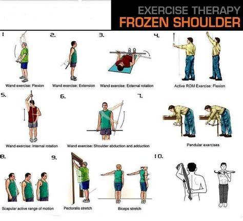 25 best ideas about frozen shoulder on frozen