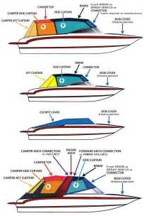 images of boats free download clip art free clip art