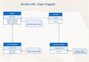 visio uml template best uml diagram visio alternative with richer templates