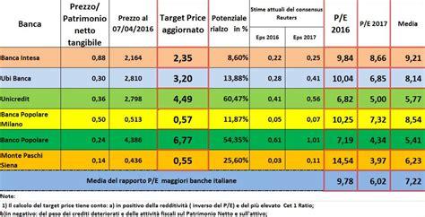 banco popolare target price tempesta sulle banche italiane occasione d acquisto