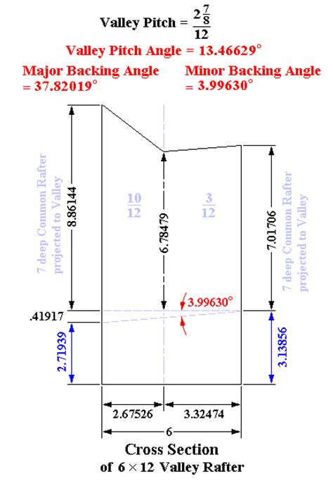 Angle Section Dimensions by Housing Layout For Valley Rafter Intercepts Beam