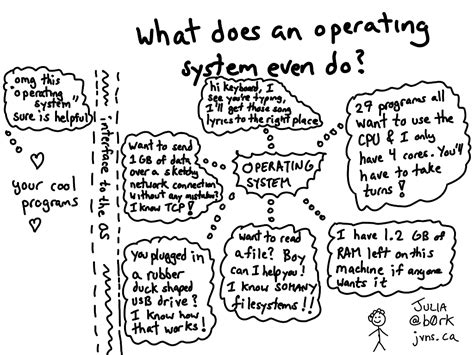 Operating System Research Papers by Unix Operating System Research Papers