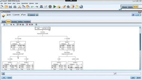 ibm spss tutorial youtube constructing classification and regression tree cart