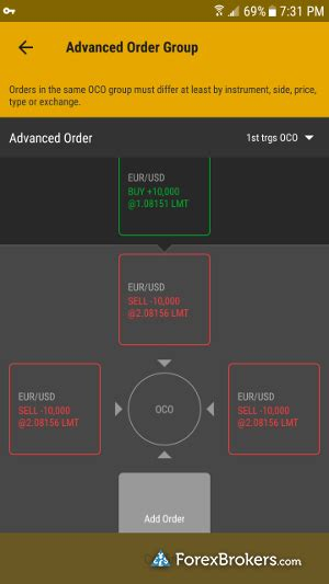 Td Ameritrade Review Forexbrokers Com Thinkorswim Active Trader Order Template