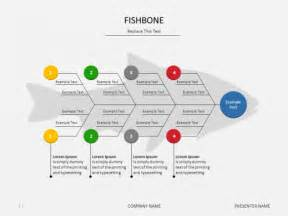 Fishbone Template Powerpoint by Powerpoint Fishbone