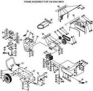 renault master wiring diagram ktm wiring diagrams wiring diagram engine schematic
