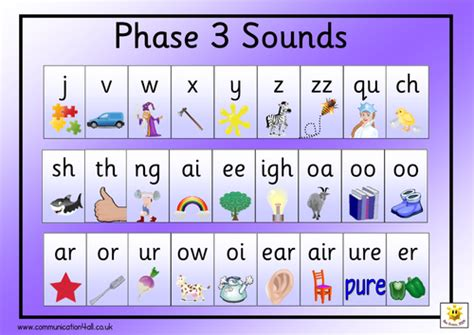 phase 2 3 sound mat phase 3 sounds mat by bevevans22 teaching resources tes