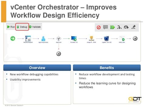 orchestrator workflow vmworld 2013 part 1 getting started with vcenter
