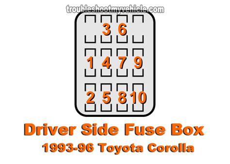 1996 Toyota Corolla Fuse Box Location Driver Side Fuse Panel 1993 1996 Toyota Corolla