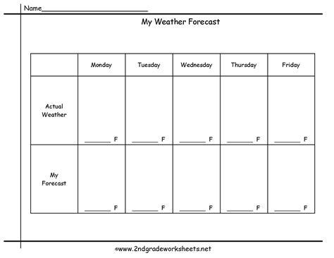 weather patterns worksheet answers worksheet weather patterns worksheet exle