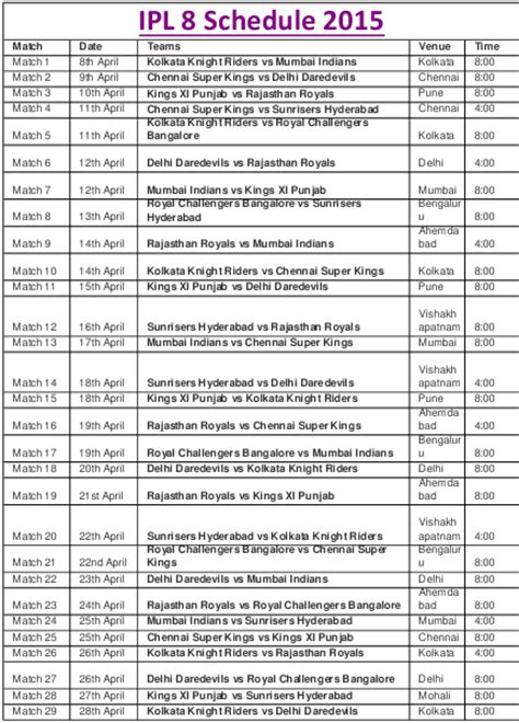 ipl time table 2017 ipl schedule 2017 time table 2017 2018 best cars reviews