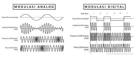 karakteristik transistor efek medan pengertian transistor efek medan 28 images materi kuliah ahlis elektronik pengertian field