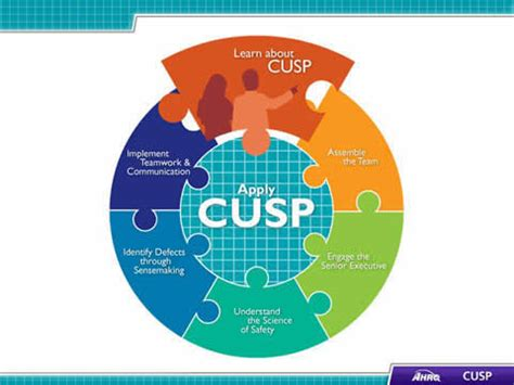 learn about cusp agency for healthcare research quality
